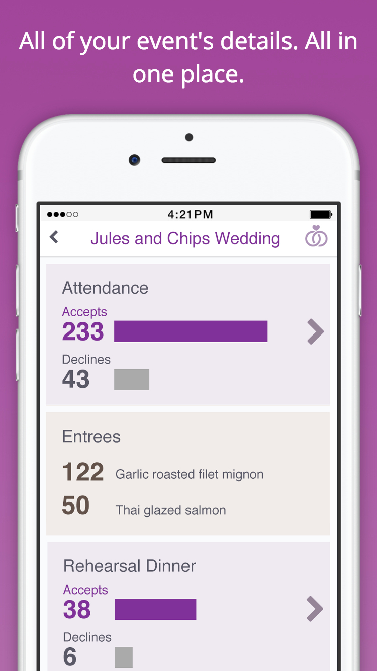 All of your event's RSVP and guest details in one dashboard