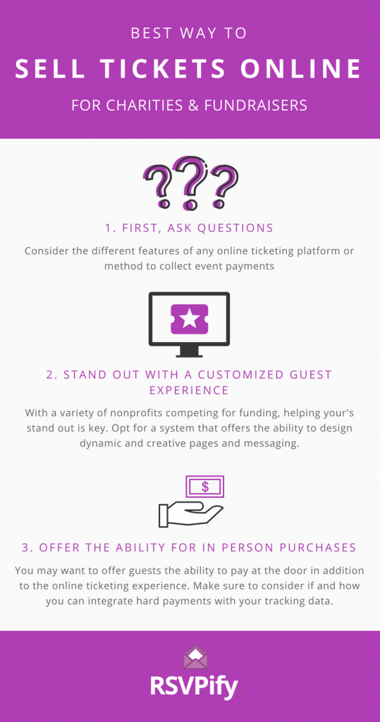 Best Way to Sell Tickets online for charities and fundraisers - consider the different features of any online ticketing platform or method to collect payments - stand out by using a customized guest experience - offer the ability for in person purchases - RSVPify Infographic