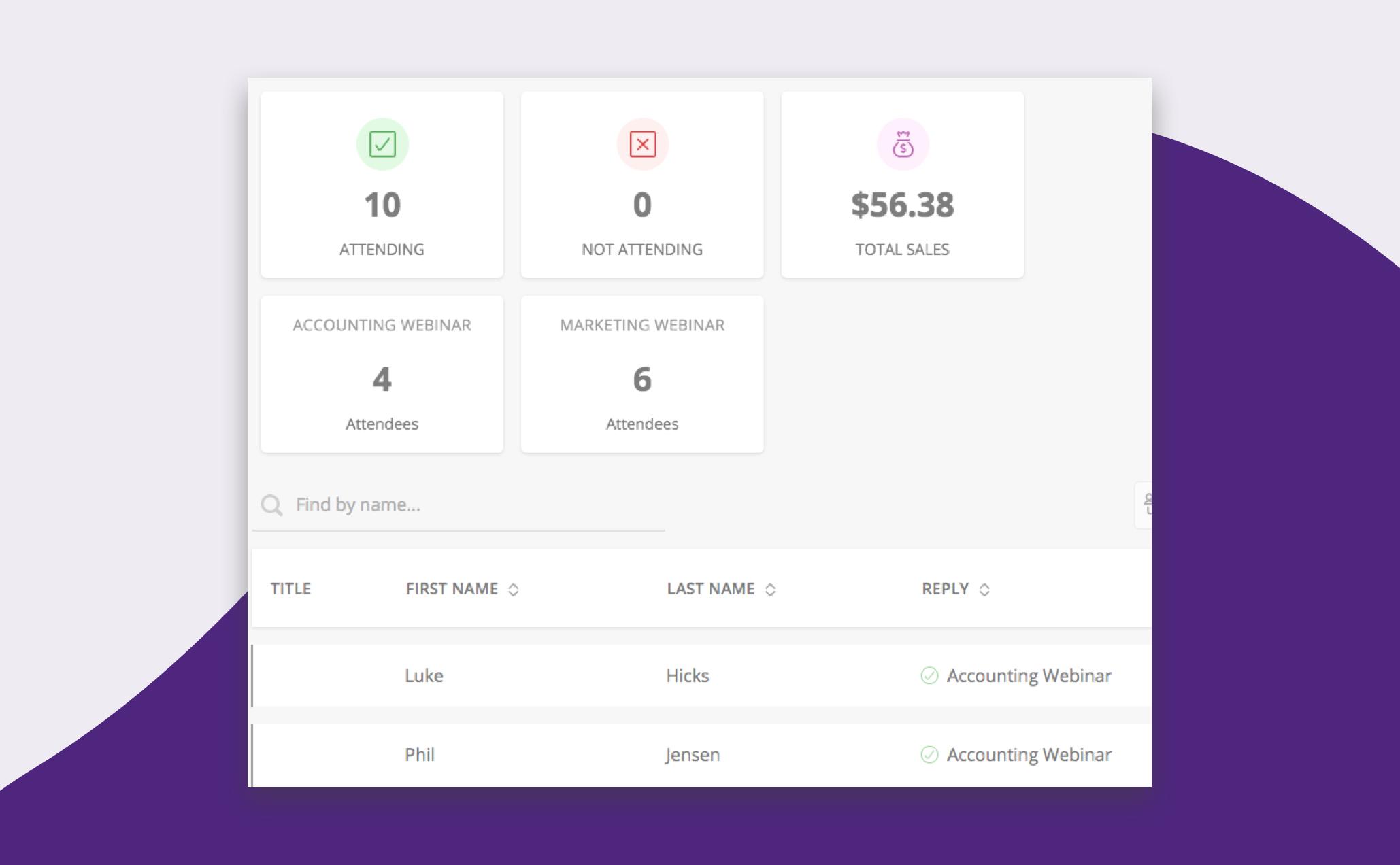 Event Management Platform Ticket Sales Dashboard for Zoom Meeting Ticket Sales